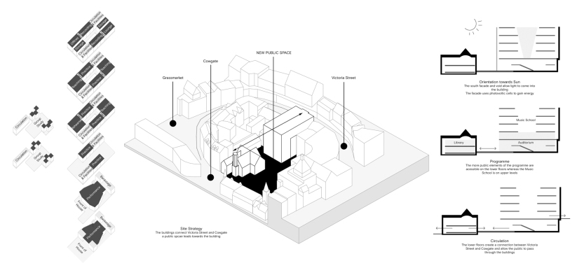 Dundee / Degree Show 2019 / Architecture: Selected Works